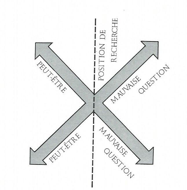 comment utiliser un pendule exercice n 2 trouvez le peut tre. Black Bedroom Furniture Sets. Home Design Ideas